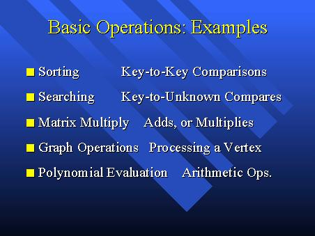 Basic Operations: Examples